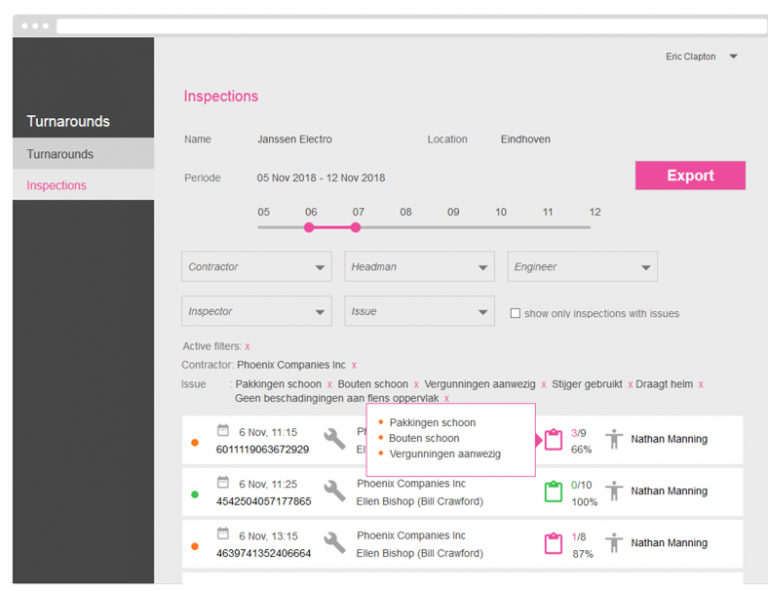 FIM in Technology Catalogue 2019 2 Dashboard.png